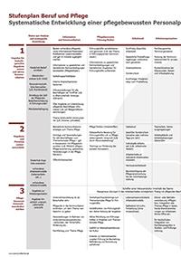 Stufenplan Beruf und Pflege